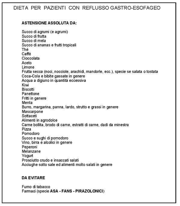 Asma - Dieta Per Pazienti Con Reflusso Gastro-Esofageo