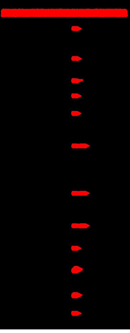 Tabella - I nuovi farmaci Asma BPCO